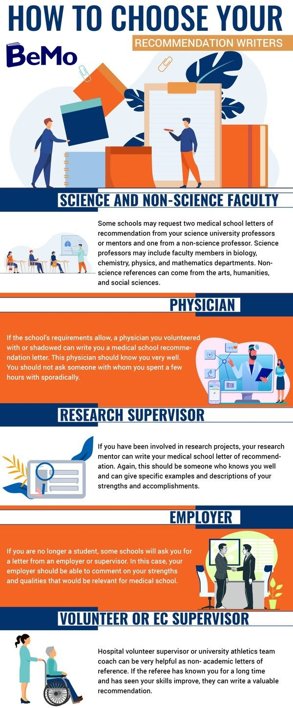 Medical School Recommendation Letters